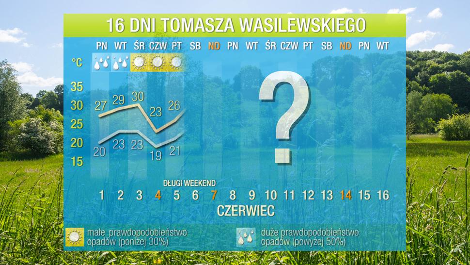 Prognoza Pogody Na 16 Dni Upalne Lato Wkracza Do Polski